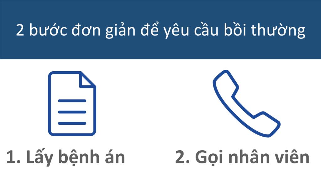 14 mua bhnt tphcm netbaohiem thủ tục yêu cầu bồi thường bảo hiểm nhân thọ